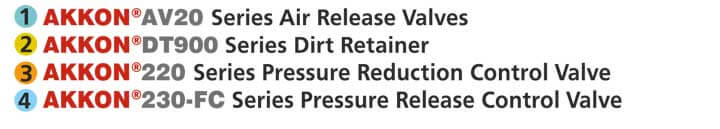 Dirt Retainer Pressure Control Valve Product Fixtured assembly Details