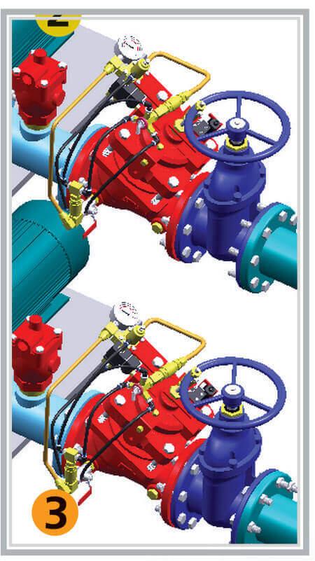 Entrance Pressure Adjustable Pump Control Valve Application
