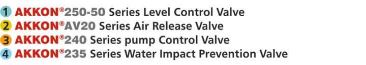 Entrance Pressure Adjustable Pump Control Valve Detail