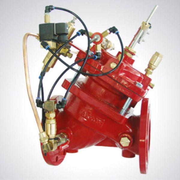 Entrance Pressure Adjustable Pump Control Valve Product Detail-2