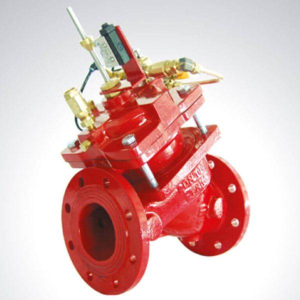 Entrance Pressure Adjustable Pump Control Valve Product Detail-3