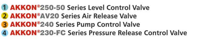 Pressure Release Control Valve Assembly Detail