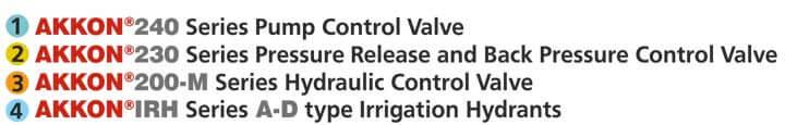 Pressure Stabilizing Control Valve Assembly Details