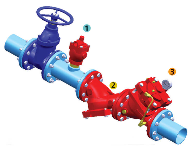 Proportional Type Pressure Reduction Control Valve Application