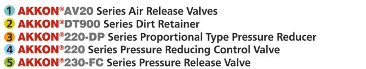 Proportional Type Pressure Reduction Control Valve Assembly Detail-2