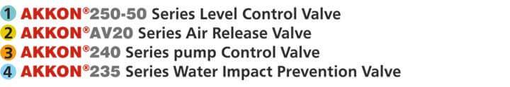 Surge Anticipating Control Valve Assembly Detail