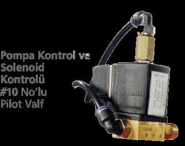 Kontrol Vanası Pilot Devre Unsurları Solenoid Kontrolü