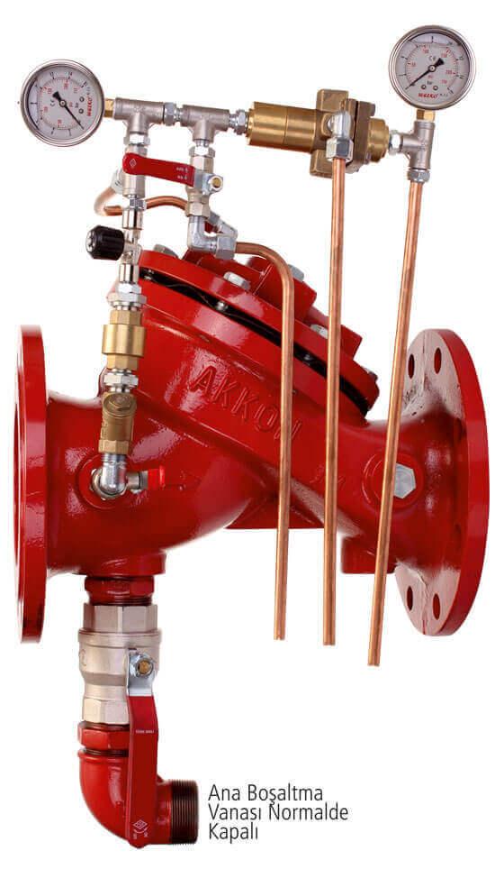 Yangın Kontrol Vanaları Nasıl Çalışır Ürün